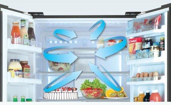 Tủ lạnh Panasonic NR-F610GT làm lạnh thông minh