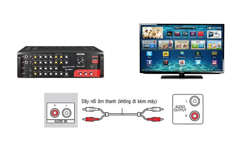 Kết nối Tivi với Amply qua cổng AV