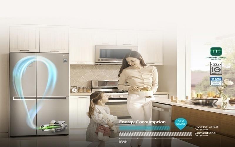 Tủ lạnh LG công nghệ inverter tiết kiệm điện