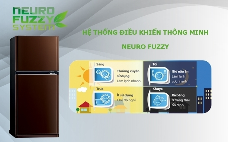 Hệ thống điều khiển thông minh Neuro Fuzzy