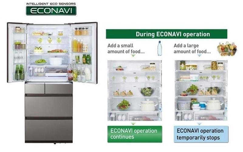 Công nghệ giúp tủ lạnh tự động điều chỉnh để phù hợp