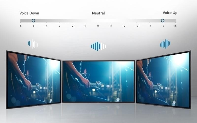 Chế độ lọc thoại tivi hoàn hảo của Clear Voice III