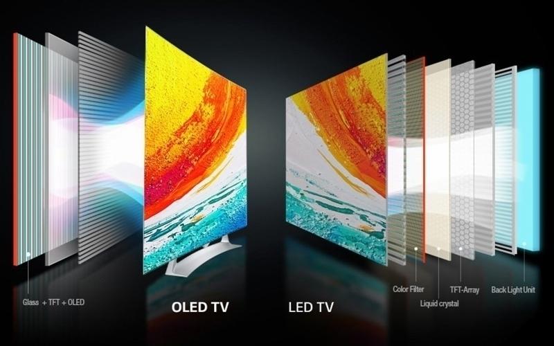 Tivi OLED, công nghệ màn hình mới