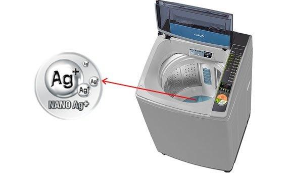 Máy giặt Aqua AQW-F125ZT 12.5 kg có mâm giặt kháng khuẩn