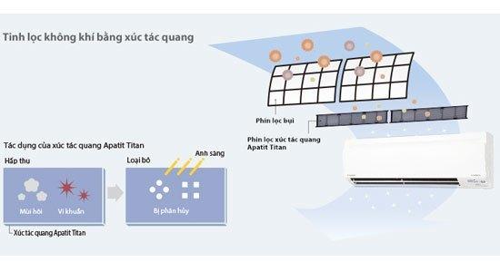 Máy lạnh Daikin FTXS25GVMV bộ lọc khử mùi hiện đại