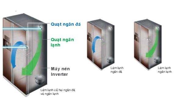 Tủ lạnh Hitachi R-V720PG1X 600 lít làm lạnh nhanh hiệu quả