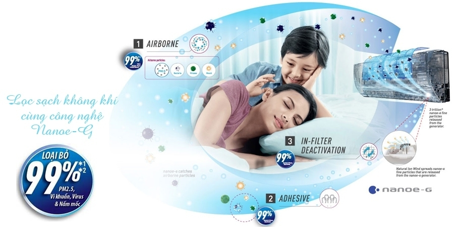 Máy lạnh Panasonic CS-VU9SKH-8 1 HP lọc sạch không khí trong phòng