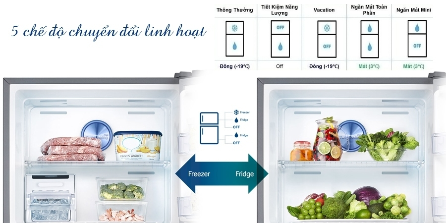 Tủ lạnh Samsung RT32K5532S8 321 lít sử dụng bền tốt