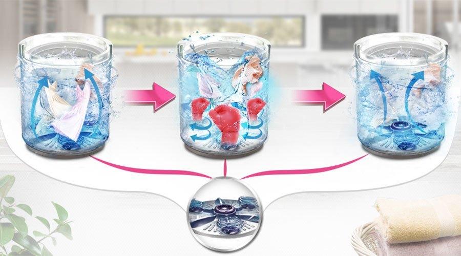 Máy giặt LG WF-S9019FS giá thành hợp túi tiền