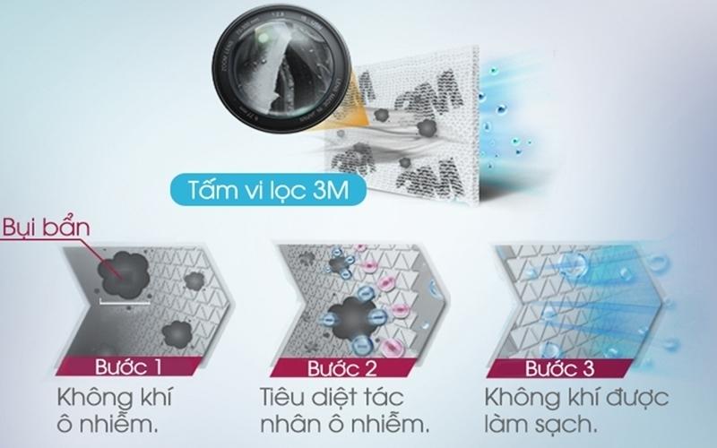 Hệ thống tấm vi lọc 3M giúp không khí nhà bạn luôn được làm sạch