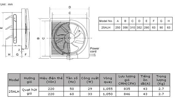 Quạt hút âm tường KDK 25ALH lưu lượng gió mạnh với công suất lớn