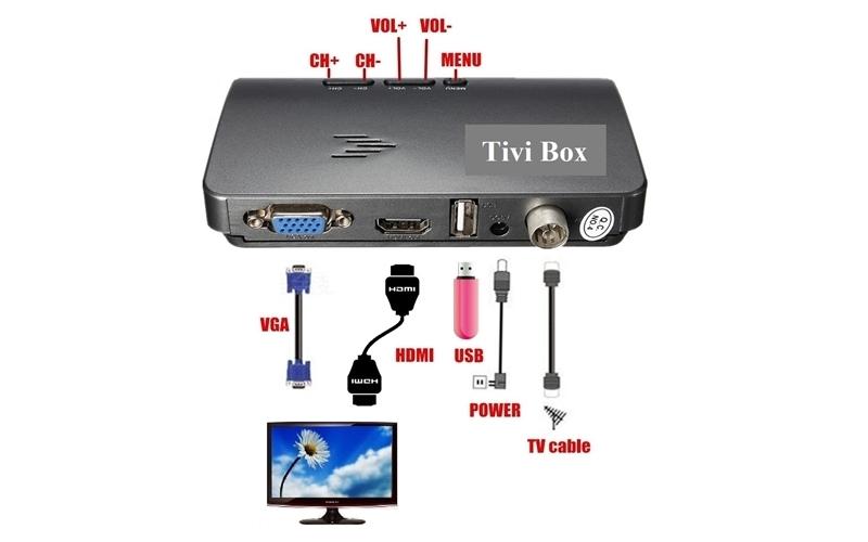 Chọn cổng HDMI hoặc VGA kết nối với màn hình vi tính