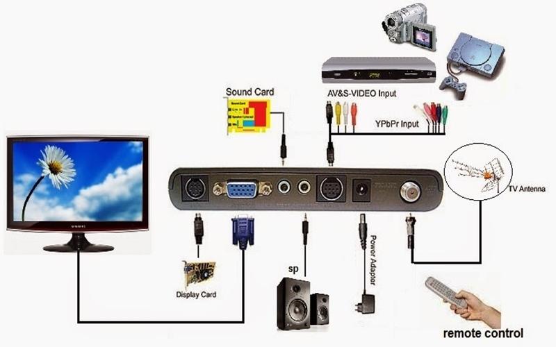 Phát tín hiệu âm thanh cho màn hình máy tính
