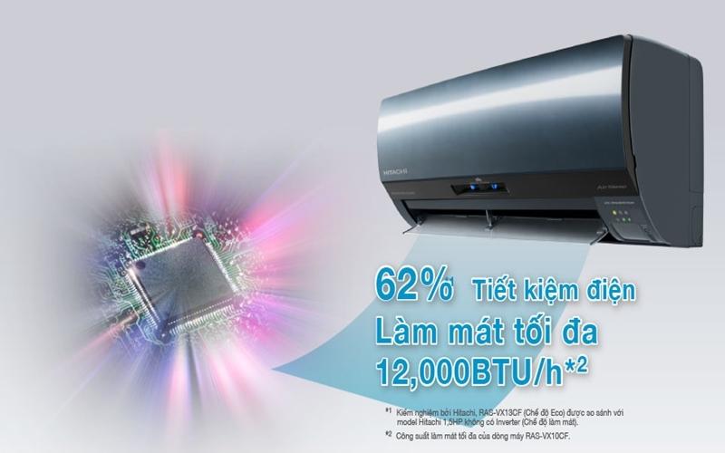 Tiết kiệm điện đến 62% so với các sản phẩm thông thường