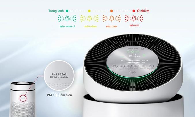 Máy lọc không khí LG AS65GDWD0 cảm biến khí độc và bụi PM1.0
