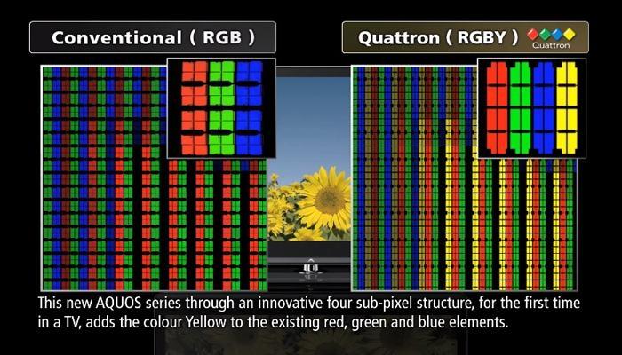 Công nghệ 4 màu hiện đại