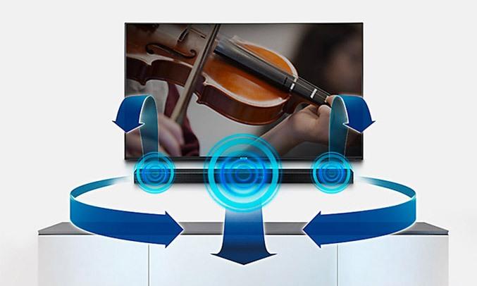 Loa thanh Samsung HW-K350 công nghệ âm thanh cực đỉnh