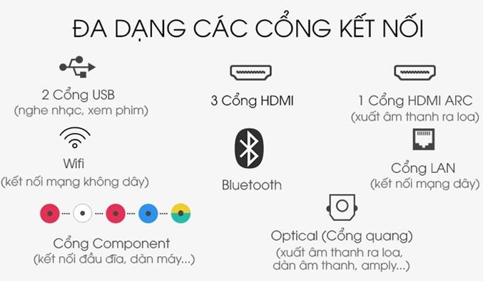 Smart Tivi LG 4K 65 inch 65NANO81TNA.ATV đa dạng cổng kết nối