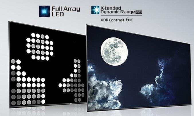 Android Tivi Sony 4K 65 inch KD-65X9500H - Công nghệ đèn nền