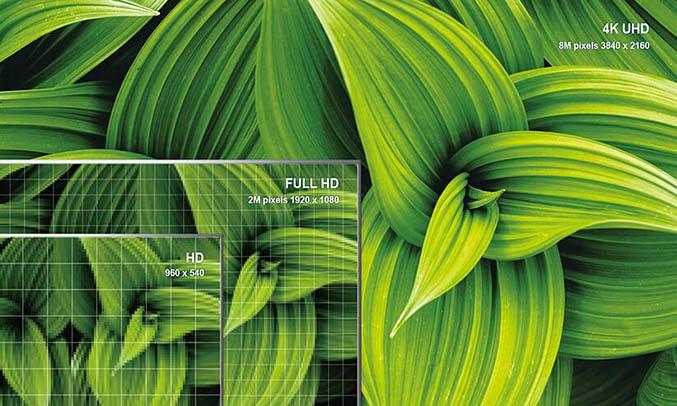Android QLED Tivi TCL 4K 55 inch 55C815 chất lượng hình ảnh 4K