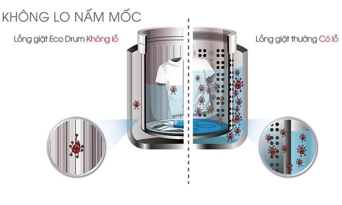Máy giặt Sharp 9.5kg ES-U95HV không lo nấm mốc