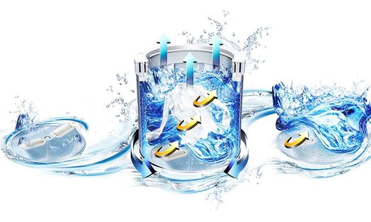 Máy giặt Aqua AQW-FW115AT(S) công nghệ Multi-Jet Wash Action
