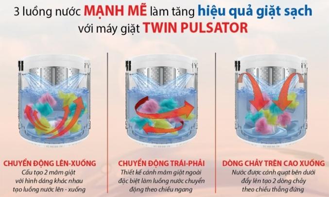 Máy giặt Aqua AQW-W90AT (N) mâm kép Twin Pulsator