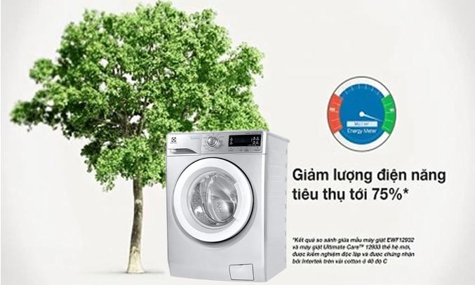 Máy giặt Electrolux 9kg EWF12938S công nghệ eco inverter giảm 75% điện năng tiêu thụ