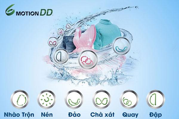 Quần áo luôn bền đẹp nhờ 6 motion mô phỏng các động tác giặt tay