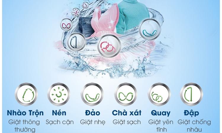 Máy giặt LG 7.5 kg FC1475N5W2 giặt máy như giặt tay