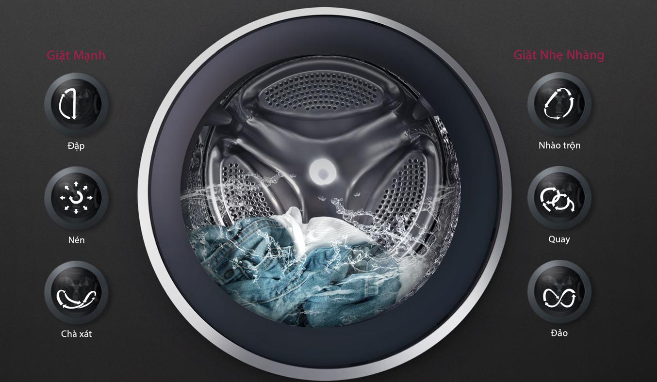 Máy giặt LG 9KG FC1409S2W trang bị công nghệ giặt 6 chuyển động độc đáo