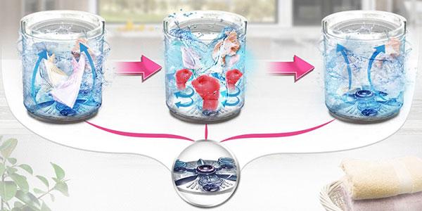 3 chuyển động thông minh giúp làm sạch vết bẩn là bảo vệ chất vải quần áo hiệu quả