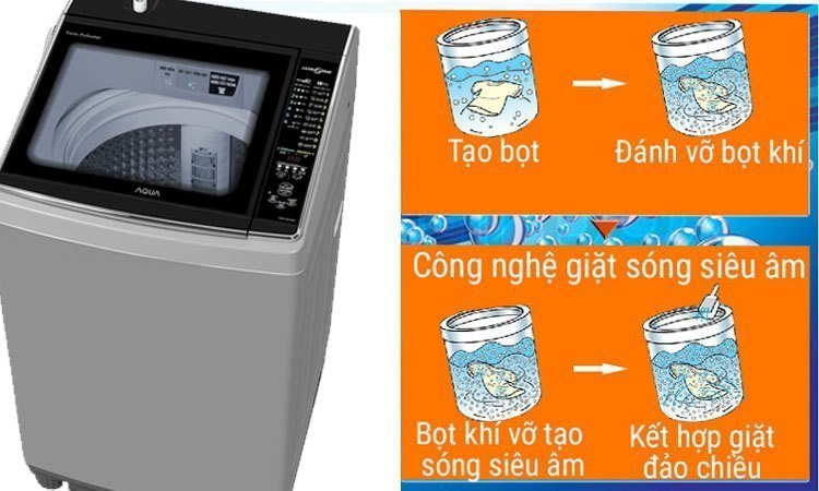 Máy giặt Aqua 11.5 Kg AQW-UW115AT (S) đánh bay các vết bẩn cứng đầu