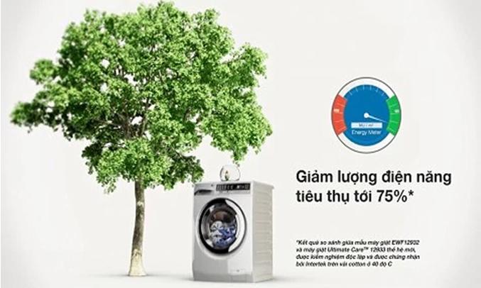 Máy giặt Electrolux 8kg EWW12853 công nghệ Eco Inverter