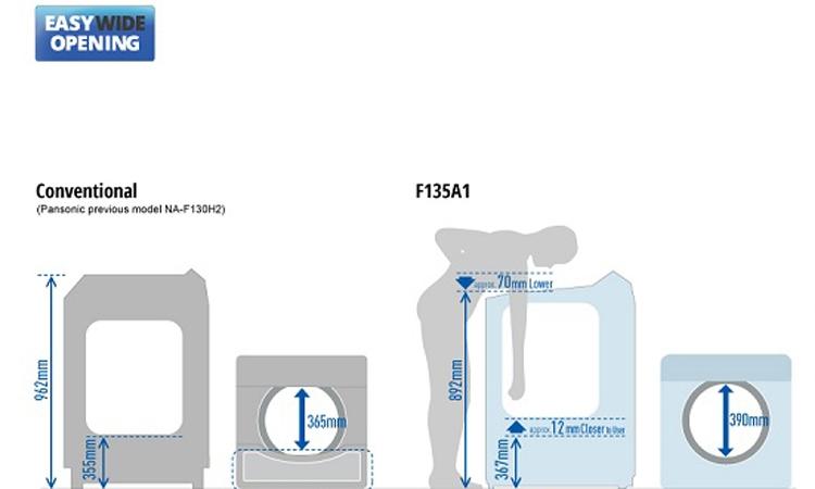 Máy giặt Panasonic 11.5kg NA-F115A5WRV nắp máy giặt mở rộng
