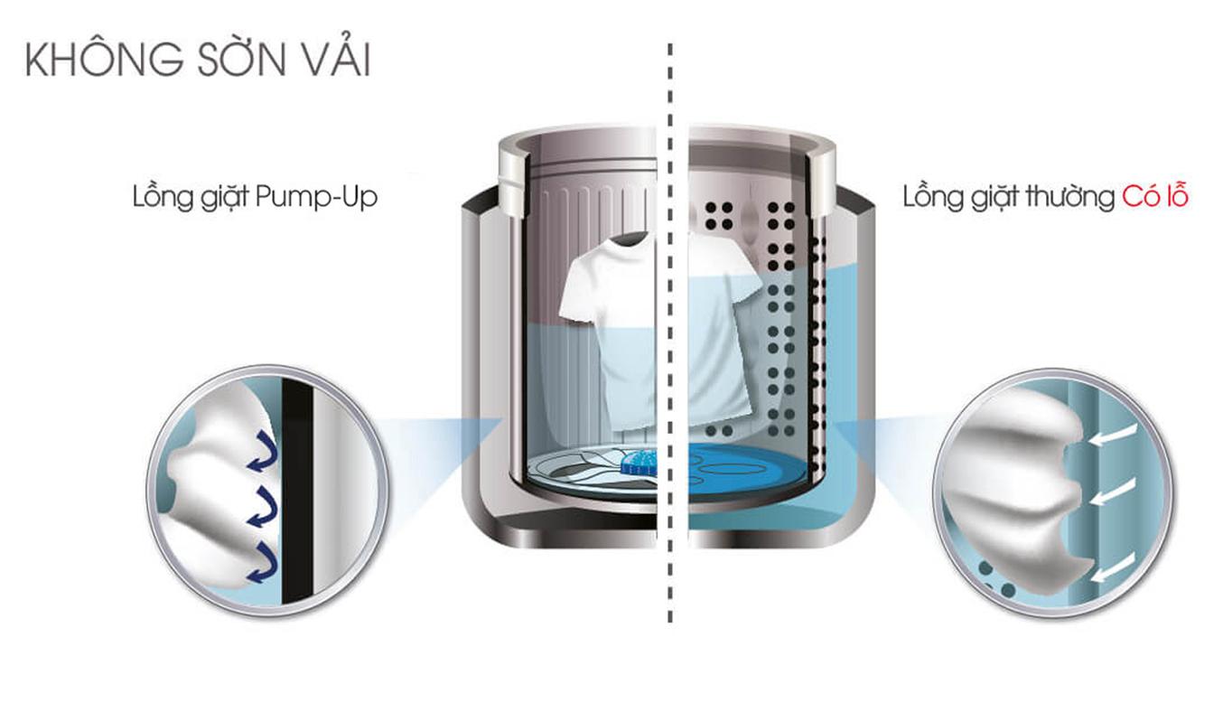 Máy giặt Sharp ES-U72GV-G giặt sạch quần áo vượt trội