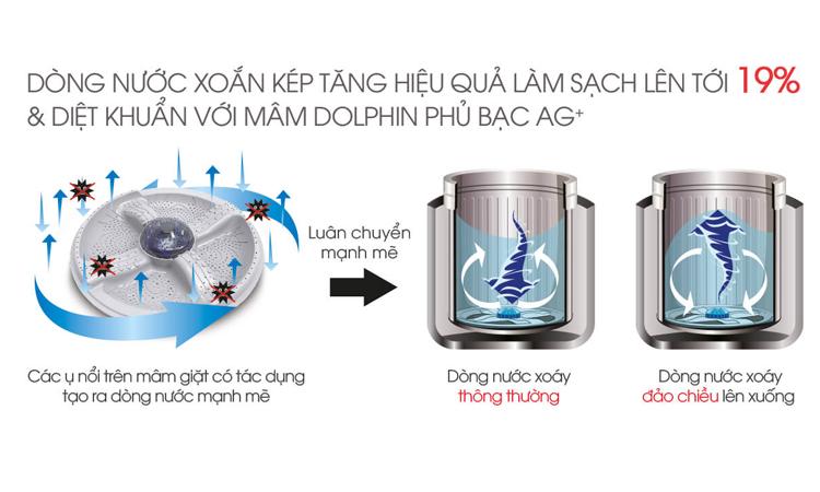 Máy giặt Sharp ES-U82GV-H tiêu diệt vi khuẩn, nấm mốc hiệu quả