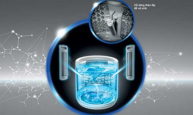 Thanh lăn kép tăng cường sự di chuyển của luồng nước