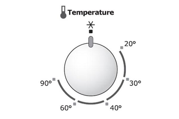 Máy giặt tích hợp nhiều mức nhiệt độ cho từng chất liệu vải khác nhau