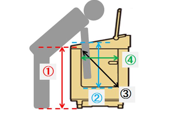 Cơ cấu lồng giặt thuận tiện cho các bà nội trợ