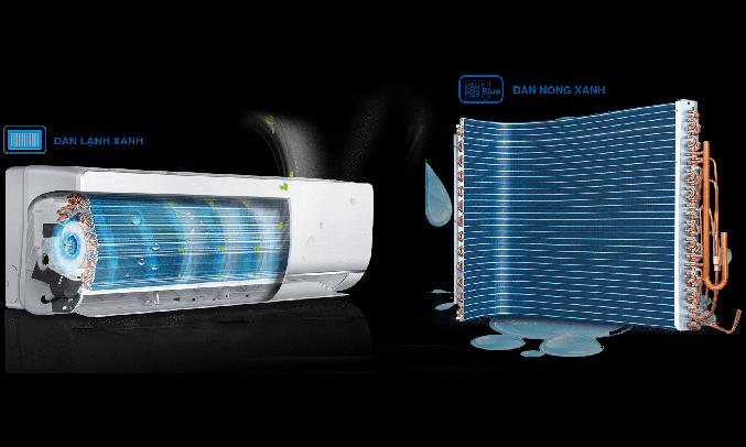 Máy Lạnh Aqua Inverter 1.5HP AQA-KCRV13FB - Dàn trao đổi nhiệt xanh