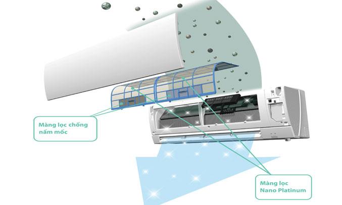 Máy lạnh Mitsubishi Electric MSY-JP25VF