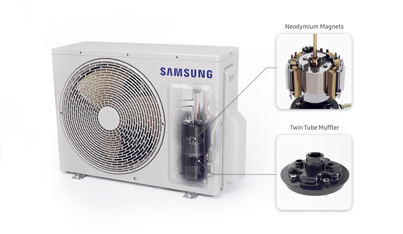 Máy lạnh Samsung Inverter 1 HP AR10TYHYCWKNSV - Công nghệ Inverter