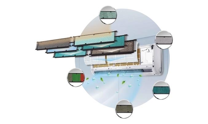 Máy lạnh Gree Inverter 1 HP GWC09PB-K3D0P4