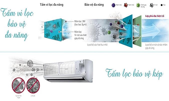 Máy lạnh LG V13APD 1.5 HP hệ thống tấm màng lọc hiện đại