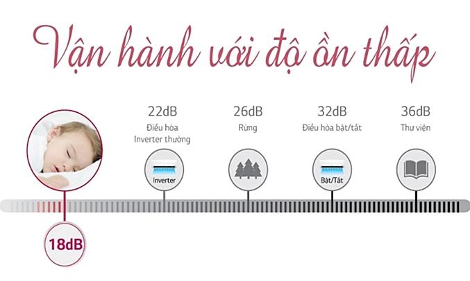 Máy lạnh LG V13APD 1.5 HP vận hành êm ái