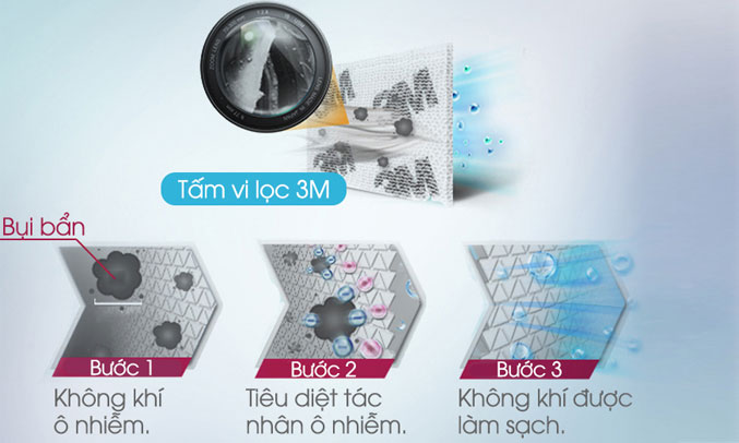 Máy lạnh LG Inverter 1.5 HP V13ENF kháng khuẩn hiệu quả