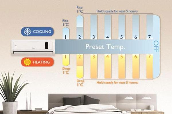 Để đảm bảo an toàn khi sử dụng máy lạnh 2 chiều, bạn nên tuân thủ theo nhiệt độ chuyên gia khuyên dùng