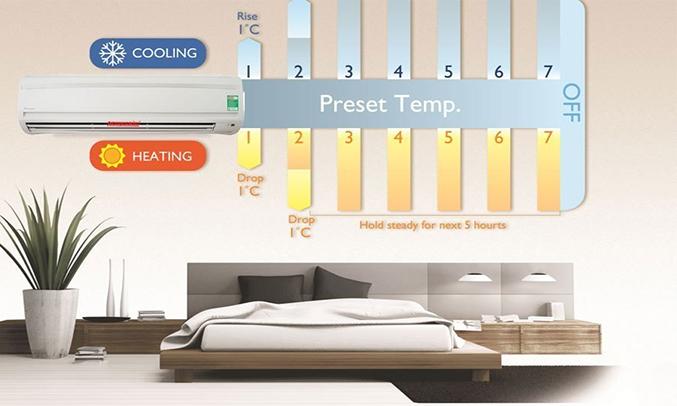 Máy lạnh Daikin FTNE50MV1V 2HP giảm ồn