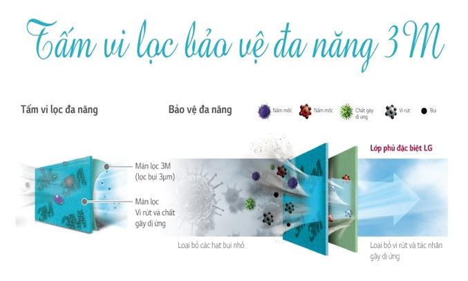 Máy lạnh LG V13END 1.5 HP kháng khuẩn